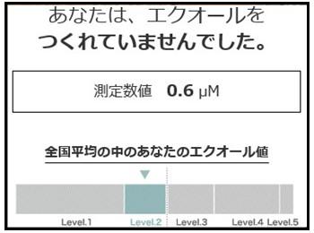 検査結果の画像